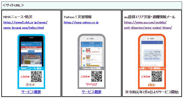 『逃げなきゃコール』対応「登録エリア災害・避難情報メール」を開始するアプリ例