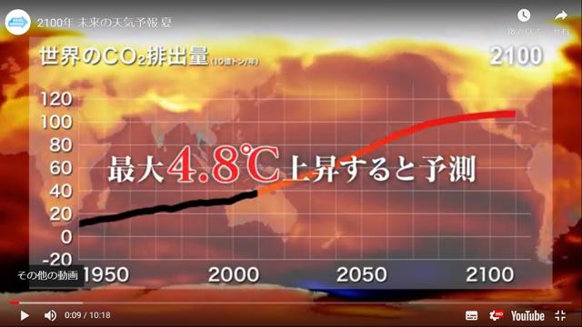 「2100年 未来の天気予報 夏」より、世界のCO2排出量予測