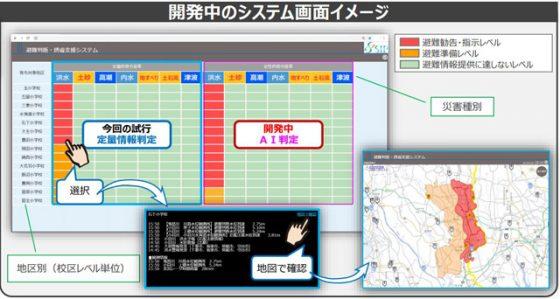 「開発中のシステム画面イメージ」(関東地方整備局資料より)