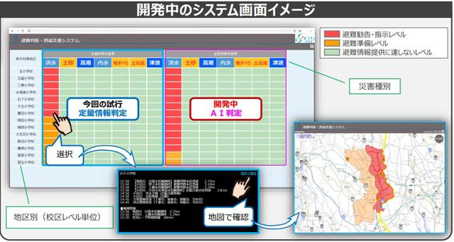 P2 1 「開発中のシステム画面イメージ」(関東地方整備局資料より) - 避難指示、出す・出さない?その判断、AIが支援します。