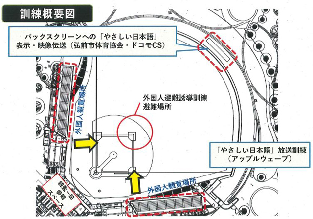 P3 2b 青森県弘前市の総合防災訓練より「外国人避難誘導」での『やさしい日本語』活用例 - 訪日・在留外国人支援は『やさしい日本語』で