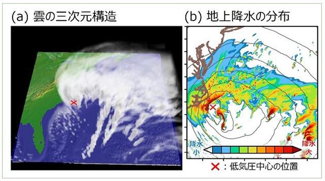 P4 2 「スーパー爆弾低気圧」に伴う雲の三次元構造と地上における降水と気圧の分布(立正大学資料より) - 「爆弾低気圧」 世界初、急発達メカニズムを解明