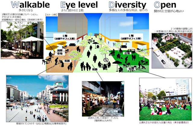 P1 仙台市資料より「居心地がよく歩きたくなるまちなか」のイメージ - ウォーカブル/「マチミチ会議」、知ってますか?