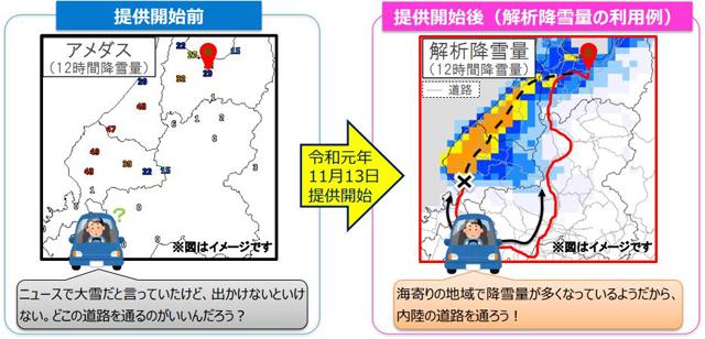 「現在の雪」の活用例(気象庁資料より)