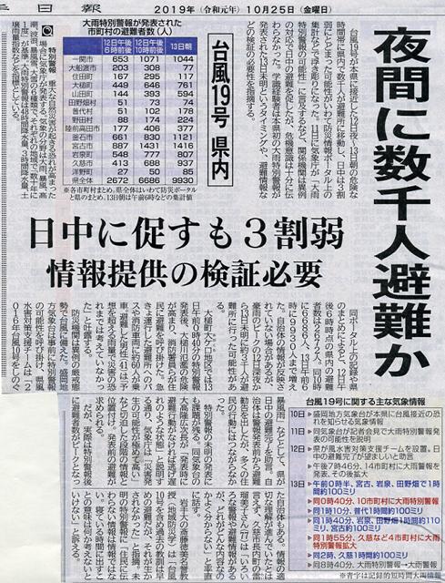 岩手日報2019年10月25日付け記事より