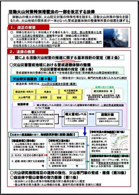P3 2 図1 2016年活動火山対策特別措置法の一部を改正する法律の概要より - 今後迫りくる火山災害への対策研究