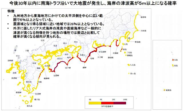 P3 1b 「海岸津波高が5m以上になる確率」 - 地震本部 南海トラフ巨大地震「30年以内津波確率」を初公表