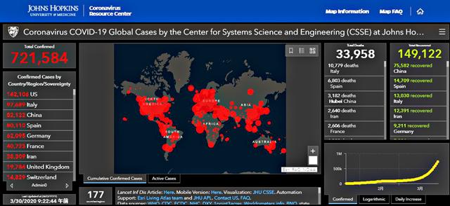 """P1b Johns Hopkins Univ「COVID 19 Global Cases」より - 感染しない、させない― 内なる""""ロックダウン""""(自衛)"""