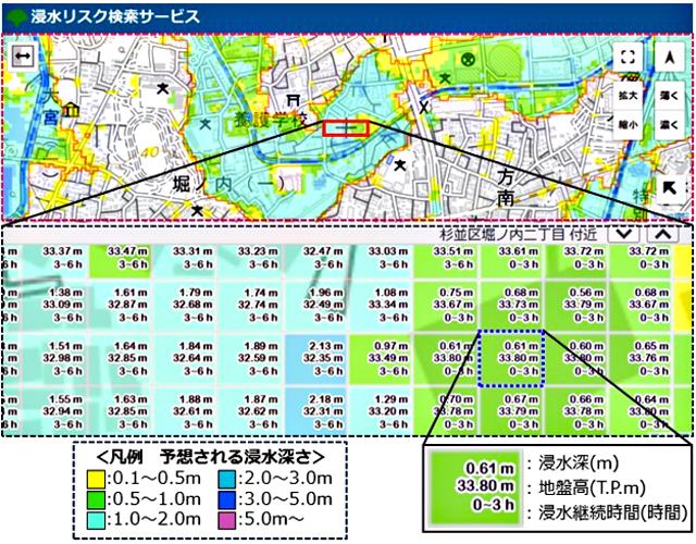 P4 3 「東京都浸水検索サービス」のイメージ(東京都資料より) - 東京都 「浸水リスク検索サービス」<br>を開始