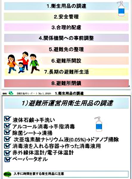 人防「避難所開設での感染を防ぐための事前準 備チェックリスト( 簡易版) Ver.2」より