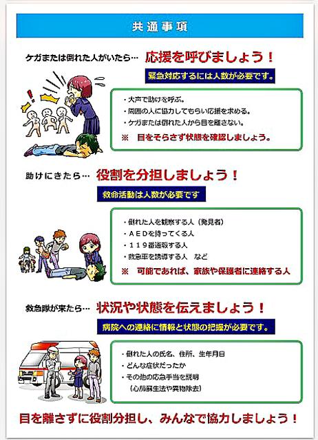 P4 3 大阪府堺市「応急手当マニュアル」より - 総務省消防庁<br>市民による救急蘇生法に指針
