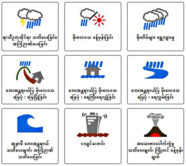 P5 1a 防災気象情報 14カ国語のページ例(気象庁資料より) - 外国人支援の防災情報<br>気象庁情報多言語化の試み