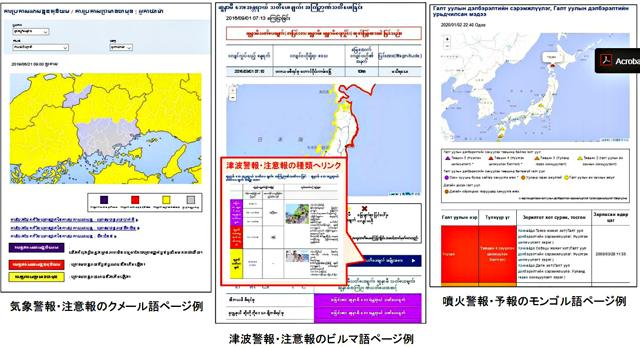 P5 1b 防災気象情報 14カ国語のページ例(気象庁資料より) - 外国人支援の防災情報<br>気象庁情報多言語化の試み