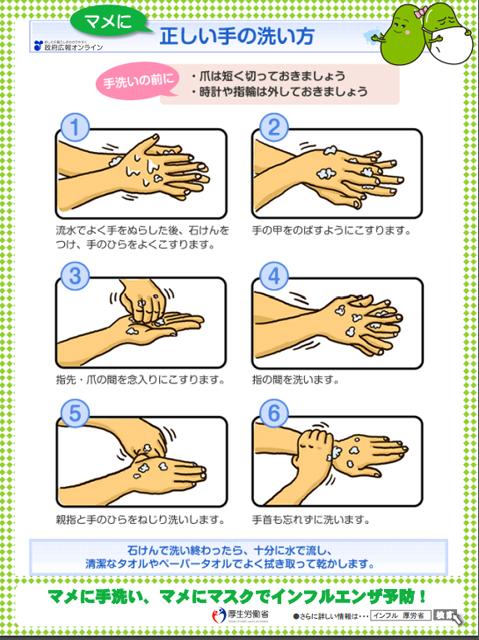 P4 1 インフルエンザ感染防止に向けて「手の洗い方」(厚生労働省資料より) - インフルエンザ×COVID-19(新型コロナ) <br>同時流行に備える