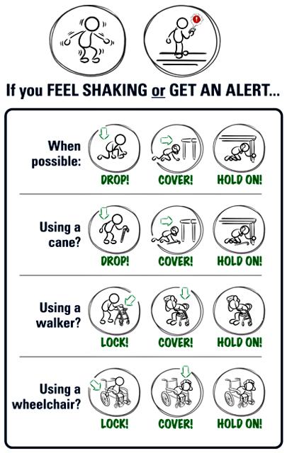 P5 2 米国「ShakeAlert」の啓発資料より - グーグル、<br>スマホで緊急地震速報 構築へ