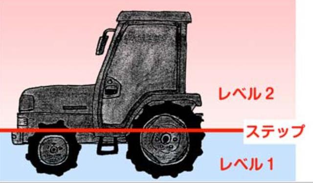P4 2 天災にあった農業機械の取扱い「洪水被害の一般例~トラクター」(日本農業機械化協会 資料より) - 水害農機、あきらめないで。<br>買取りプロジェクト