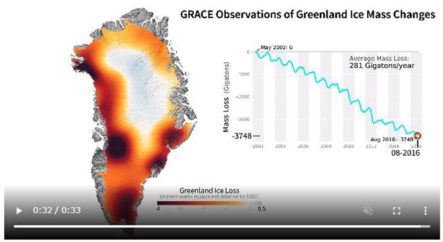 P1 グリーンランドの氷の減少(アニメーション) - 「気候変動x防災」<br>――気候・環境対応への「変容」