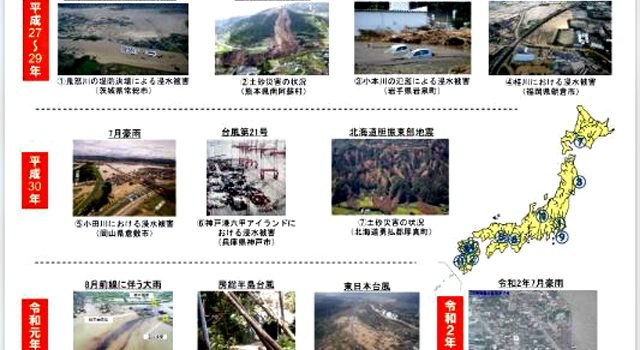 「毎年のように全国各地で自然災害が頻発」(国土交通省資料より)