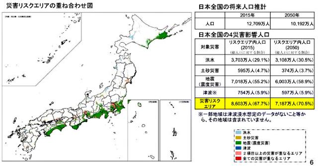 P3 2 日本全国の「災害リスクエリアの重ね合わせ図」(国土交通省資料より) - 国土交通省<br>中長期の自然災害リスク分析結果