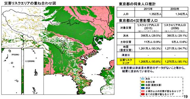 P3 3 東京都の「災害リスクエリアの重ね合わせ図」(国土交通省資料より) - 国土交通省<br>中長期の自然災害リスク分析結果