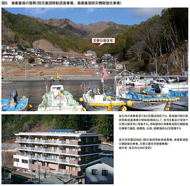 P3 2 UR都市機構「東日本大震災 震災復興支援事業 3年の歩み」より漁業集落の復興 - UR都市機構 <br>「防災集団移転」事業を代行