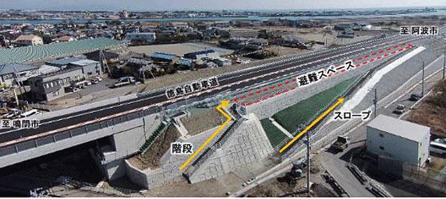 P3 3 高速道 避難場所 整備状況(国土交通省資料より) - 高速道路を緊急避難場所に