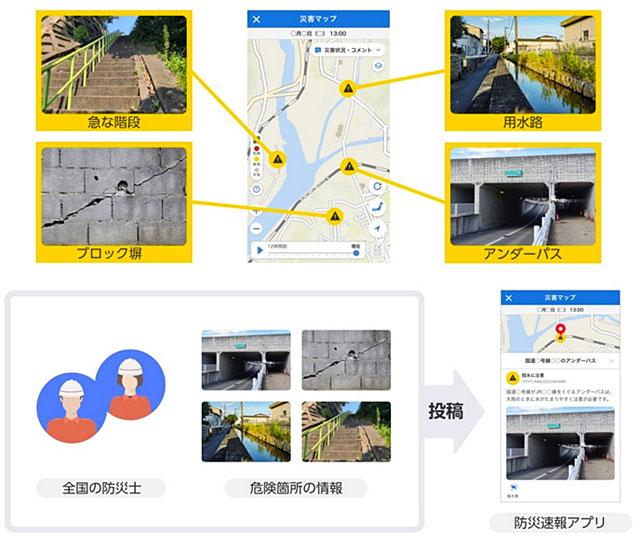 P5 3 防災士による危険箇所投稿のイメージ - 日本防災士会<br>「Yahoo! 防災速報」と防災協定