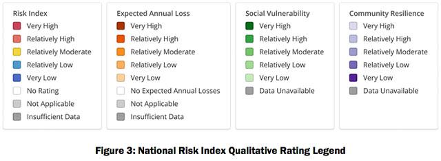 P6 2 リスク評価のレイティング凡例 - FEMAが<br>「ナショナル・リスク・インデックス(NRI)」<br>を公表