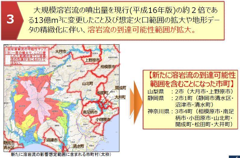 P3 1 富士山ハザードマップ改定版要旨より「溶岩流の到達範囲拡大可能性」 - 富士山火山の噴火 再想定<br>予測困難でも避難に資する
