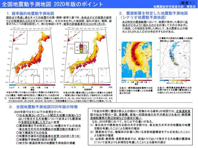 P3 3 地震本部「全国地震動予測地図 2020年版のポイント」より - 地震本部<br>「地震動予測 2020年版」を公表