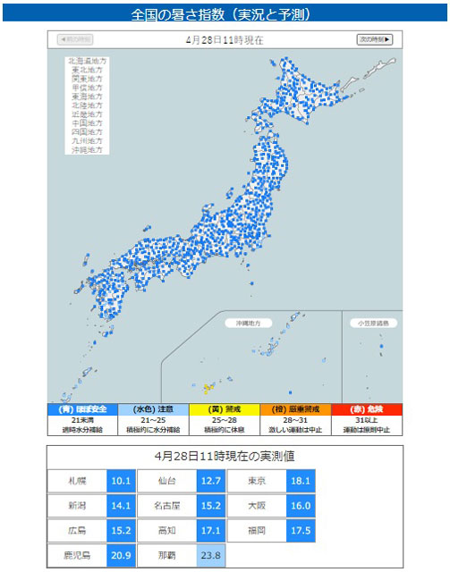 P3 1 全国の暑さ指数(実況と予測)例(環境省HPより) - 「熱中症警戒アラート」、<br>今夏から運用