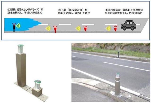 P6 1 冠水探知・警告システム - 道路冠水を早期に検知し、<br>浸水による被害を最小化