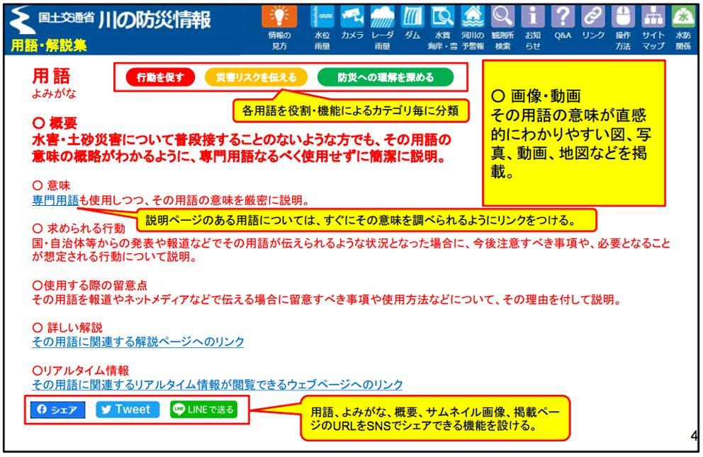 P1 『防災用語ウェブサイト』に掲載するコンテンツ(案)より - 出水期に新設予定!<br>『 防災用語ウェブサイト』